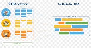 Jira Agile Software Development Plan Project Portfolio Management