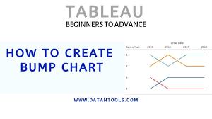 Bump Chart In Tableau Tableau Tutorials