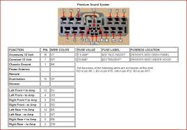 2000 honda civic radio wiring diagram 98 civic under dash fuse box diagram at 2000 Civic Fuse Box