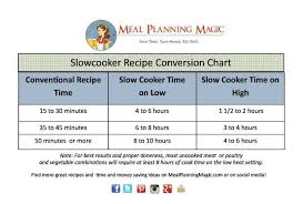Oven To Slow Cooker Conversion Chart 14 Perspicuous Conversion Chart For Crock Pot To Oven Cooking