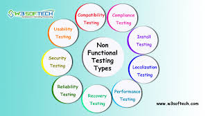 Types Of Software Testing Non Functional Testing Types In Software Testing W3softech