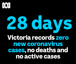 Hard to tell if it's a delayed reaction to mandatory #facecoverings or immediate. Abc Melbourne Breaking Victoria Has Recorded 28 Days In A Row Of Zero New Cases Of Coronavirus And No Deaths There Are No Active Cases In The State It Means Victoria