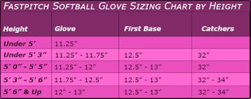 Youth First Base Glove Size Chart Ball Glove Sizing Help Youth Baseball Gloves