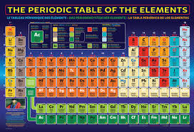 Periodic Table Of Elements 200 Pieces Contains The Name