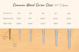 Wood Screw Strength Chart How To Choose The Correct Size Wood Screws