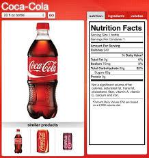 Coca Cola Nutrition Chart How Much Sugar Have We Been Eating Epsilon Epsilon