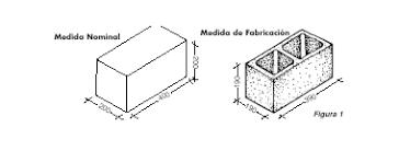 Instrucciones Para La Correcta Utilización De Los Bloques  MilanblockBloque De Hormigon Medidas