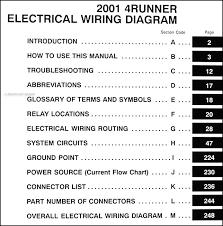 1998 toyota 4runner sr5 stereo wiring diagram wiring diagram repair s wiring diagrams autozone