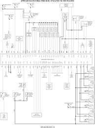 dodge truck wiring diagram free and schematic design throughout toyota truck tail light wiring at 2002