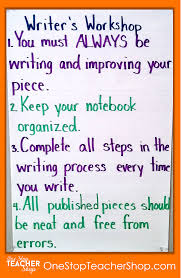 Anchor Charts For Writing My Not So Pinteresty Anchor Charts One Stop Teacher Shop