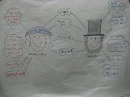Lincoln Presidency Chart Pictoral Input Chart Comparison Anchor Washington Presidents