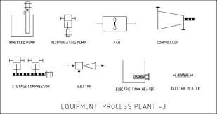 solenoid valve symbols from connexion developments symbols for process equipment