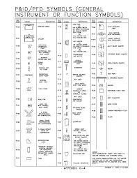 Machinist Blueprint Symbols Chart Related Keywords