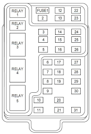 2002 f150 fuse box wiring diagram 2002 f150 fuse box diagram under hood at 2002 F150 Fuse Box Diagram