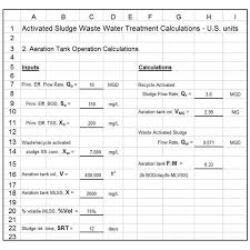 volume of water equation. excel image activated sludge operation us units volume of water equation