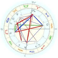 Leonardo Dicaprio Natal Chart Maguire Tobey Astro Databank