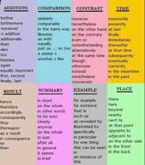 active verbs to use in a fight scene colour coded by severity  transition words for essays comparison and contrast compare and contrast transition words what are compare and contrast transition words