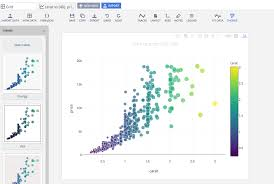 Interactive Data Visualizations Five Interactive R Visualizations With D3 Ggplot2 Rstudio