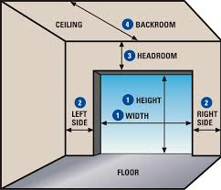note on single wide doors a reinforcement strut must be installed if an automatic garage door opener is used