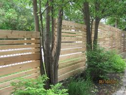 wire fence covering. If You Opt For A Chain Link Fence Your Home, This Is Great Way To  Make It Prettier While Still Enjoying The Low Cost Protection These Fences Offer. Wire Covering