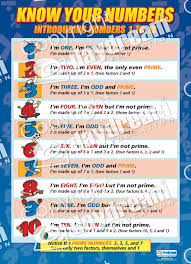 Know Your Numbers Chart Know Your Numbers Poster Day Dream Posters Ks1 Maths