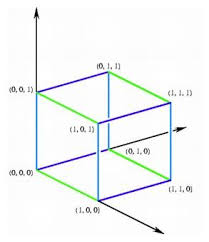 parallel planes in a cube. the unit cube in three-dimensional coordinate space. parallel planes a