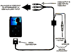 ipod cable wiring diagram wiring diagram and schematic ponent headphone diagram le ipod itouch ipad remote and