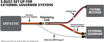 Futaba Receiver Chart Telemetry Link For Futaba S Bus2 Resource Page