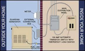 generac auto transfer switch wiring diagram facbooik com Generac Automatic Transfer Switch Wiring Diagram wiring diagram for generac home generator \ comvt generac 100 amp automatic transfer switch wiring diagram