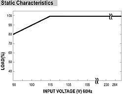MPD-<b>120</b> Series - <b>120W Dual Output</b> Open Frame Medical Power ...