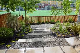 Small Picture Gravel Garden Design Home Design Ideas