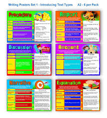 Type A Essay To Specify Different Types Essay Coursework Sample Vressaytvzu