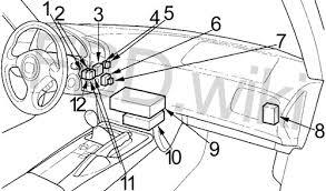S2000 Fuse Diagram Honda Pilot Fuse Box Diagram