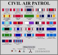 36 Best Cap Uniforms Images Civil Air Patrol Cap Collection
