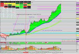 Vsa trading system pdf