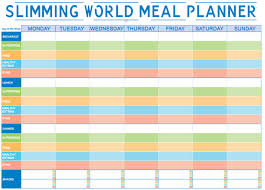 Slimming World Meal Planning Ideas Healthy Eating Plan