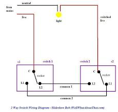 rocker and 2 way electrical switch wiring diagram with light 2 way wiring diagram nz at 2 Way Wiring Diagram