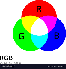 Rgb Color Mixing Chart Rgb Color Mode Wheel Mixing