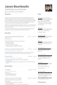 English Resume Example Cool Bar Manager Resume Samples VisualCV Resume Samples Database