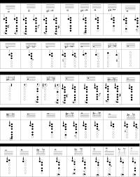 Clarinet Fingering Chart Umtsd Org Clarinet Fingering