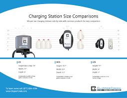 Electric Car Range Comparison Chart Ev Charging Station Size Comparison Chart Clippercreek