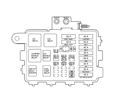chevy astro van fuse box wiring diagrams online