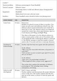 Pe Lesson Plan 13 Best Instructional Models For Physical Education Images