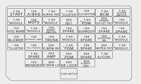 hyundai elantra 2014 2016 fuse box diagram auto genius hyundai elantra 2014 2016 fuse box diagram