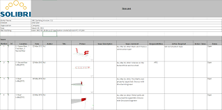 coordination report templates example coordination report