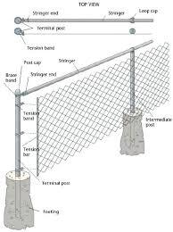 chain link fence post sizes. Modren Sizes Chain Link Fence Gate Sizes Post Standard   For Chain Link Fence Post Sizes K