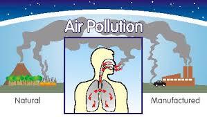 ما تاثير تلوث الهواء على صحة الانسان و البيئة