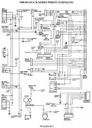 1988 chevy gmc truck wiring diagram 1988 wiring diagrams