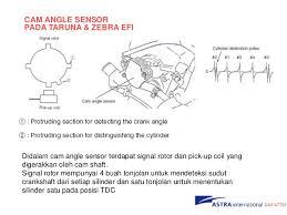 wiring diagram ac daihatsu taruna wiring wiring diagrams wiring diagram daihatsu taruna wiring wiring diagrams online