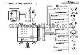 omega keyless entry wiring diagram wiring diagrams second omega wiring diagrams wiring diagram today omega keyless entry wiring diagram